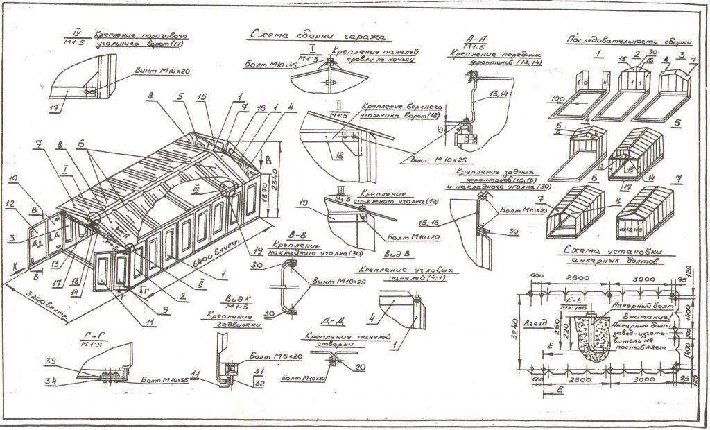 Гараж своими руками: пошаговая инструкция с фото и описанием, планировка, размеры, схемы, чертежи, обустройство