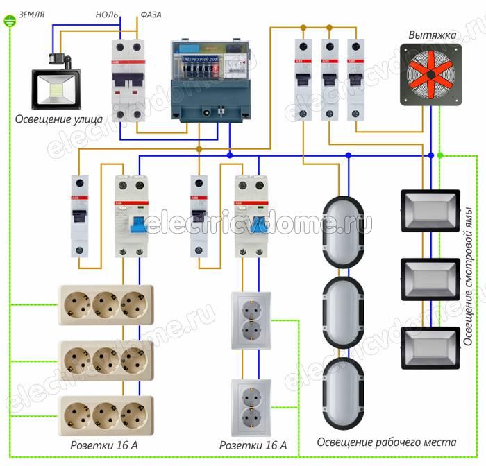 Проводка в гараже: монтаж электропроводки своими руками, схема