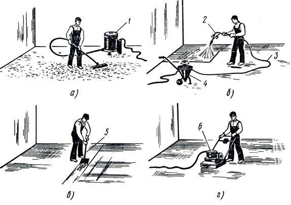 Как залить пол в гараже бетоном своими руками: пошаговое руководство с фото и видео