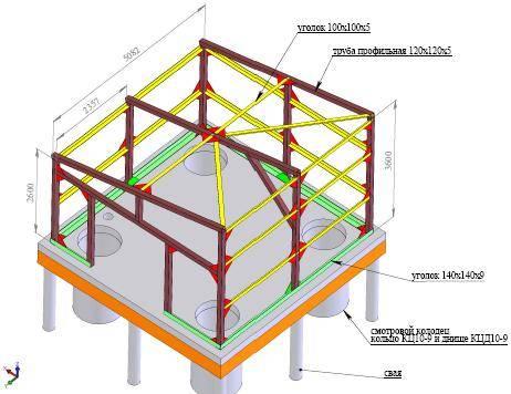 Как построить гараж из сэндвич панелей своими руками: пошаговая инструкция с фото, чертежами и видео