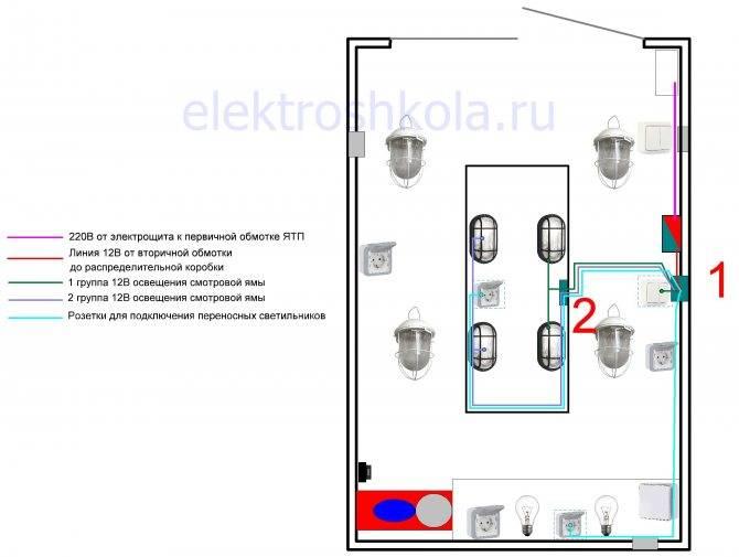 Электрическая проводка в гараже своими руками: схема разводки электрики