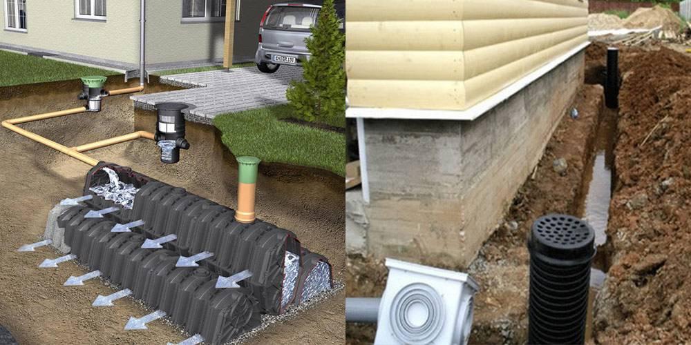 Дренаж фундамента частного дома: на каком расстоянии и как надо делать по периметру ленточной основы вокруг строения пристенный и иной, намного ли ниже, и схема