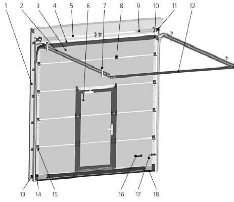 Гаражные ворота подъемные: чертежи, размеры и как сделать своими руками