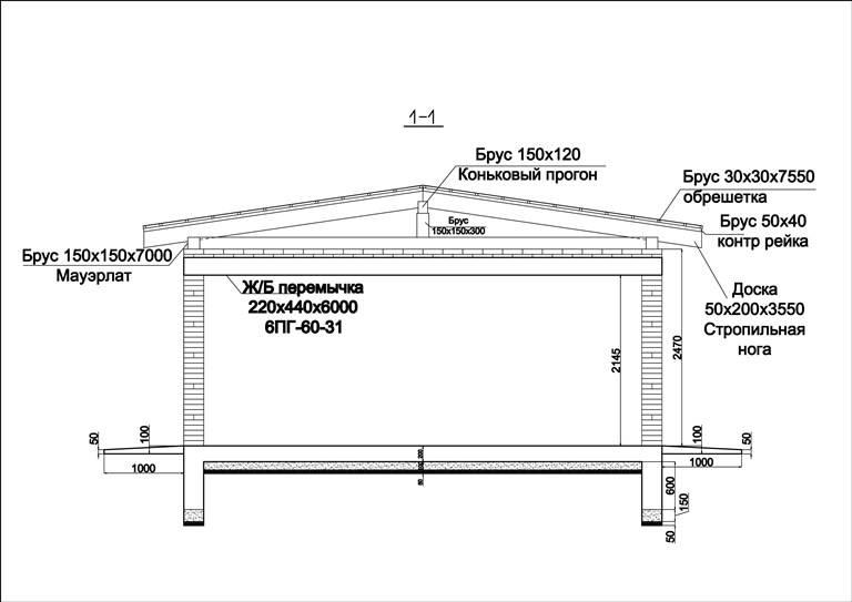 Как правильно перекрыть крышу гаража своими руками