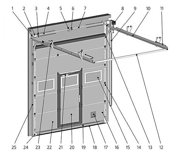 Как сделать автоматические ворота для гаража своими руками