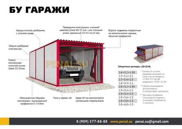 Строительство гаража пенала своими руками: чертежи и затраты- обзор +видео