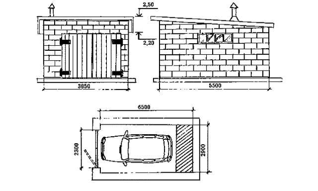 Сколько будет стоить построить гараж из пеноблоков - смета по всем материалам