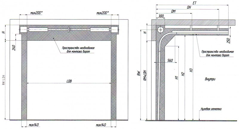 Расчёт размеров гаражных ворот — требования к конструкции и выбор оптимальных параметров