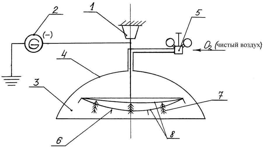 Как сделать ионизатор воды своими руками. ионизатор для бассейна своими руками