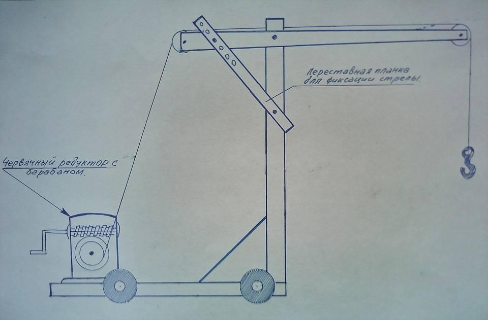 Как правильно сделать гаражный кран? как изготовить гаражный кран-гусь своими руками как поднять двигатель из машины своими руками.