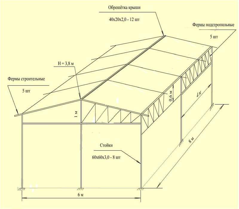 Как сварить ворота для гаража из профтрубы