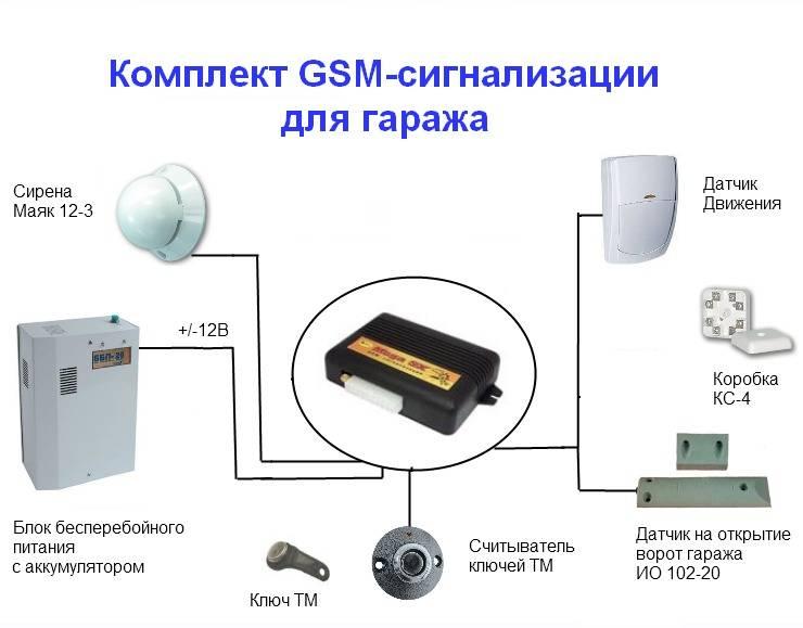 Gsm сигнализация для гаража: виды, востребованные модели
