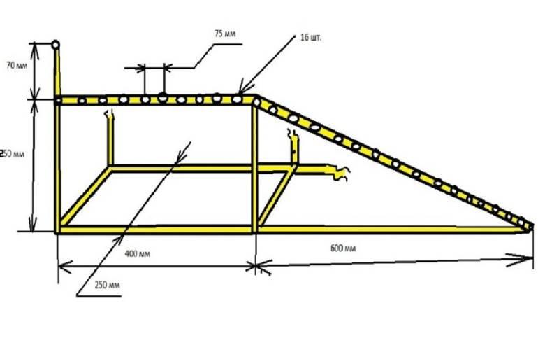 На что поставить гараж пенал на даче. сборка своими руками гаража ракушки (пенала): как установить, размеры, чертежи