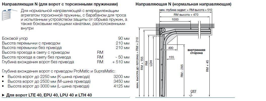 Оптимальный размер гаражных ворот и все, что с этим связано