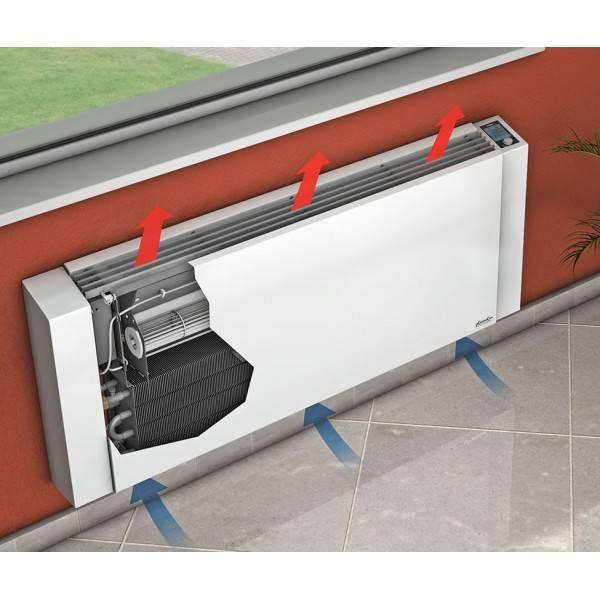 Способы отопления гаража от электричества