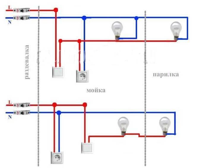 Электропроводка в гараже: как сделать самостоятельно?