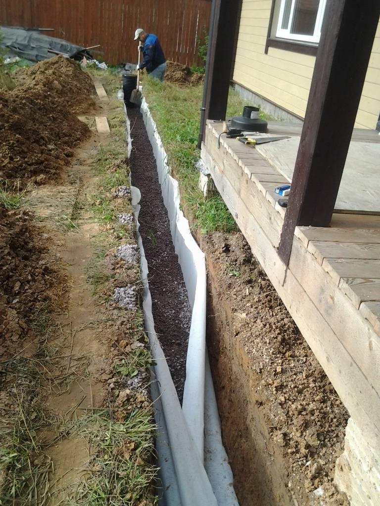 Дренаж и его устройство возле фундамента, установка водоотвода своими руками