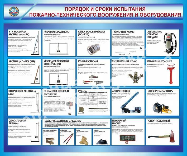 Проведение полного технического освидетельствования стеллажей по гост р 55525-2017
