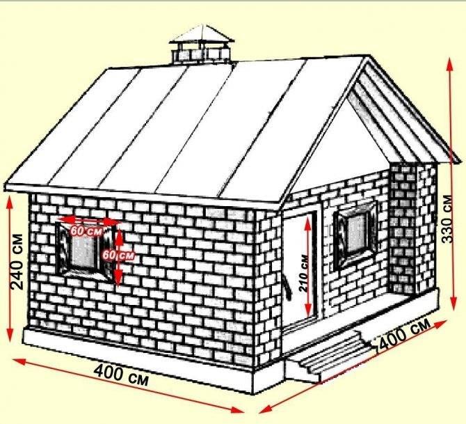 Стоимость постройки дома из пеноблоков своими руками, технология строительства, как построить здание и сделать к нему пристройку, инструкция, фотоотчет и видео-уроки