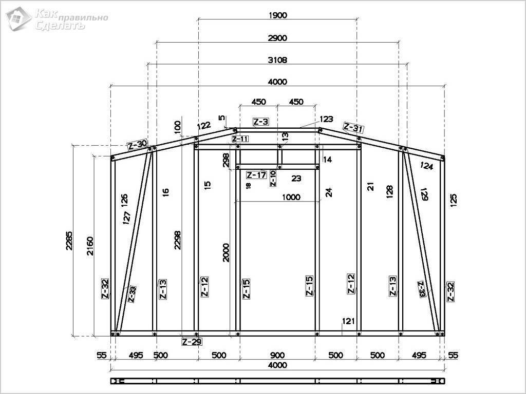 Гараж-пенал — конструктивные особенности, плюсы и минусы