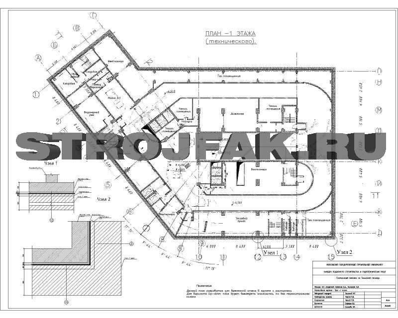 Строительство гаража на участке: правила и нормативы