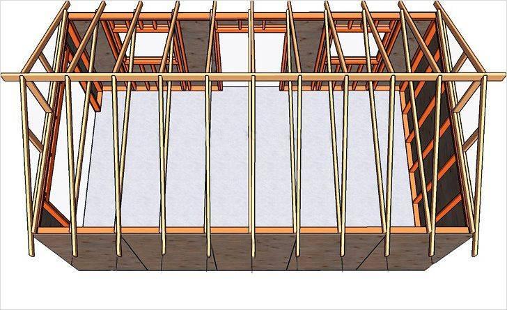 Стропильная система двускатной крыши своими руками: обзор конструкций висячего и наслонного типа