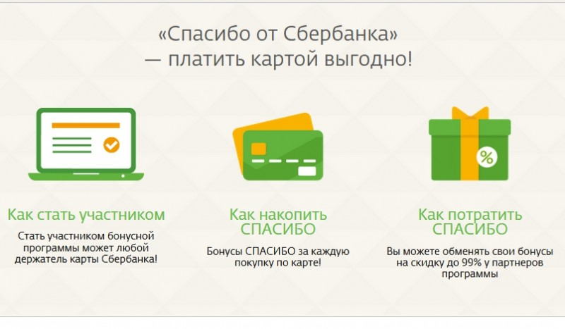 Как правильно пользоваться кредитной картой с выгодой для себя