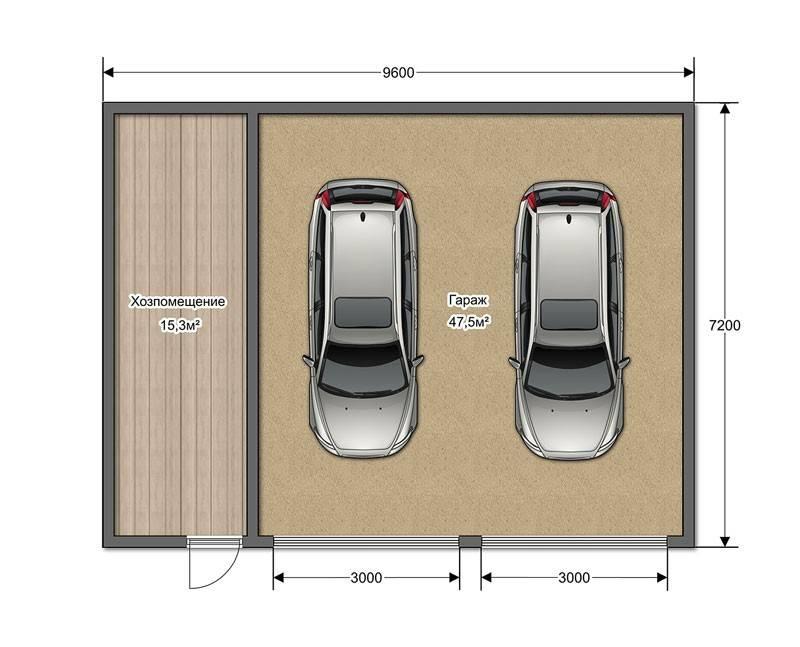 Оптимальные размеры гаража на одну машину
