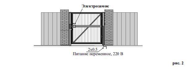 Как сделать откатные ворота своими руками: этапы и нюансы процесса изготовления