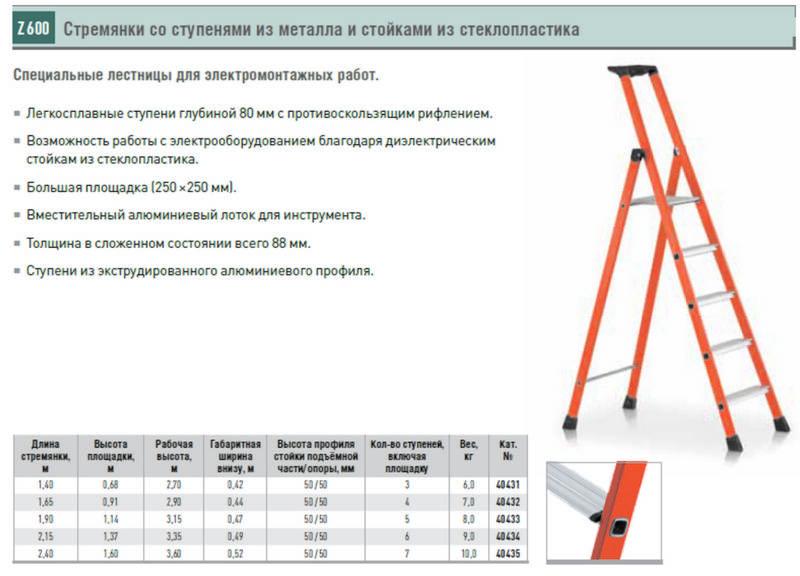 Испытание стеллажей - экспертная организация «проммаш тест»