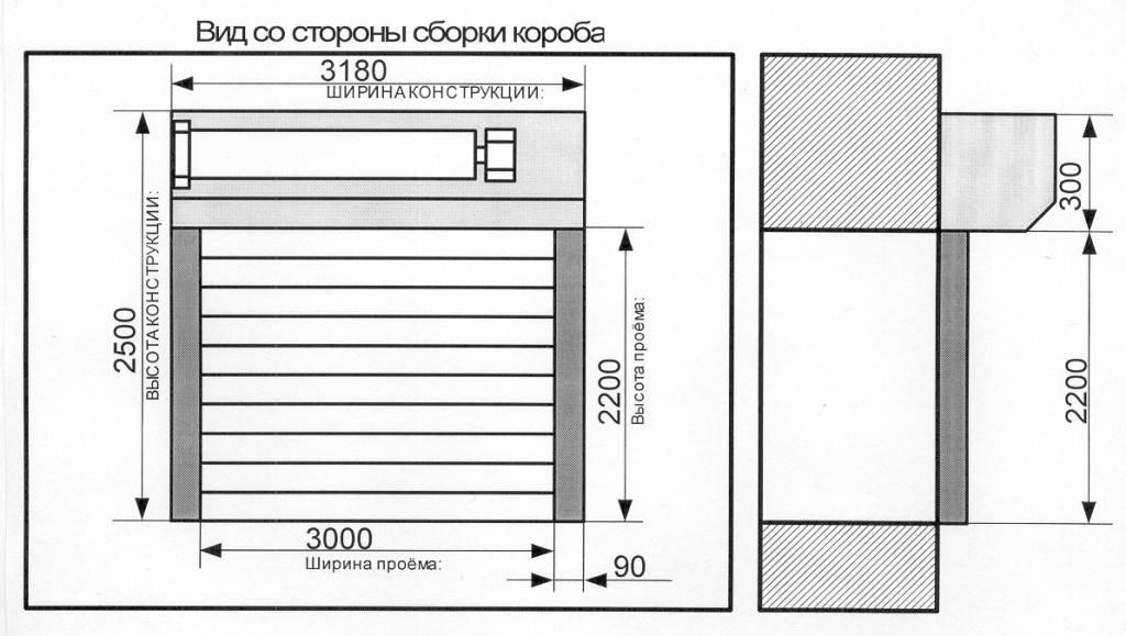 Стандартные размеры секционных ворот для гаража