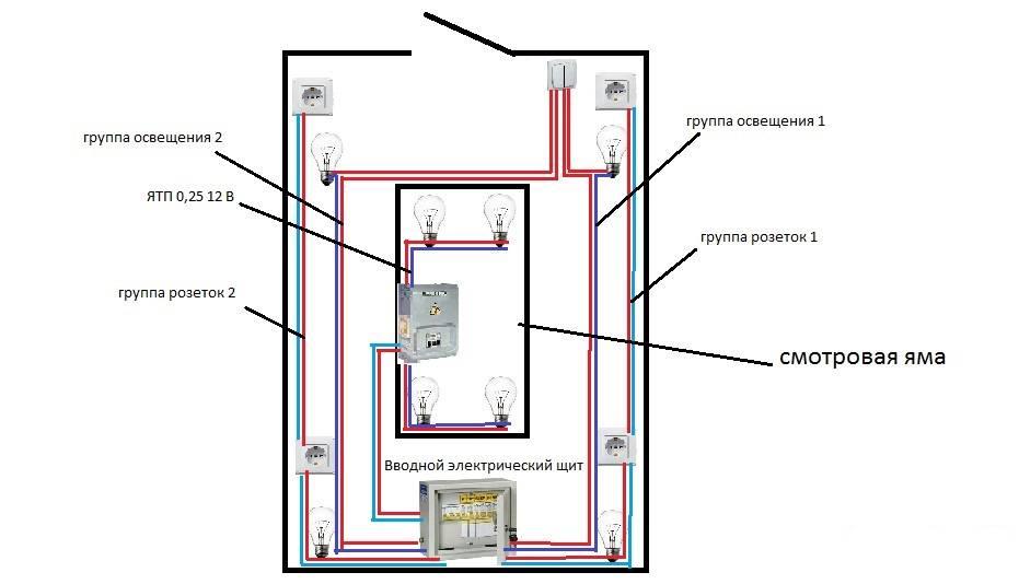 Как сделать электропроводку и освещение в гараже своими руками — схема, расчёт кабеля и монтаж