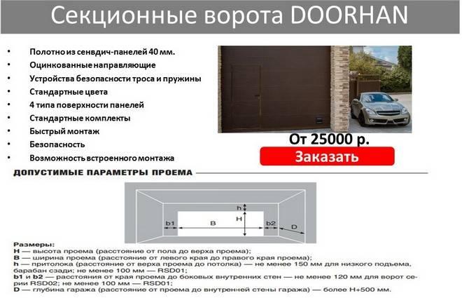 Как не ошибиться при выборе размера гаражных ворот
