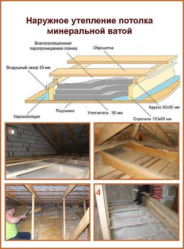 Утепление потолка в гараже изнутри и снаружи: инструкция по монтажу