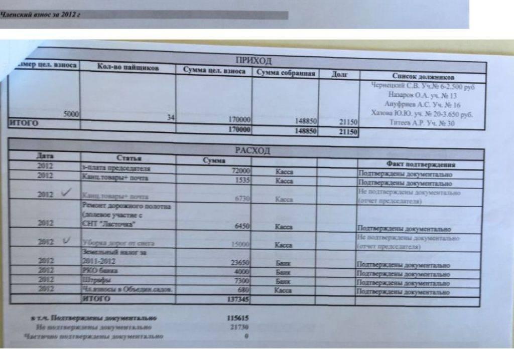 Налог на дачные постройки. сколько нужно платить за строения на участках? на сайте недвио