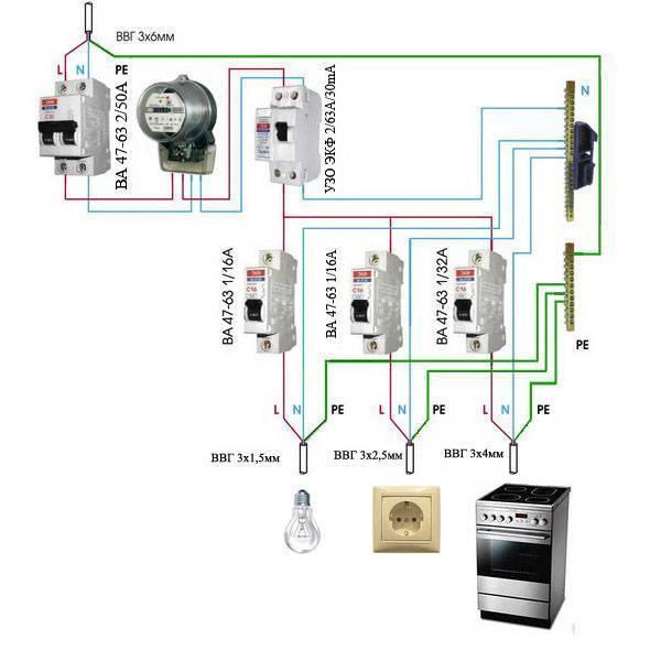 Как сделать электропроводку и наладить освещение в гараже своими руками - схемы, инструкция с фото и видео