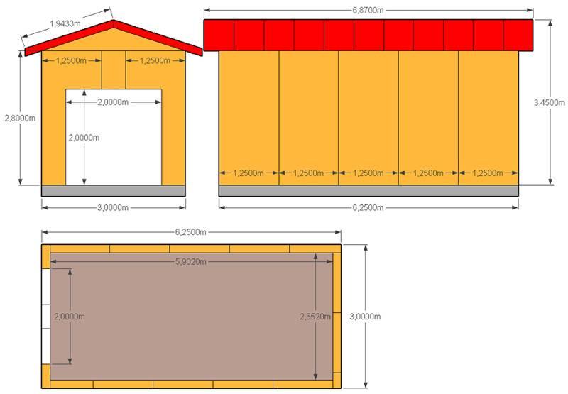 Как построить своими руками гараж из сэндвич-панелей: этапы строительства
