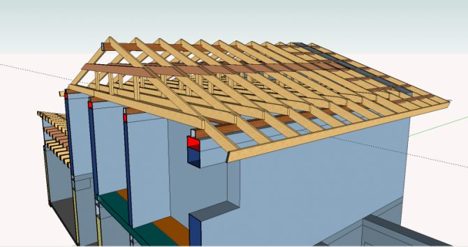Как сделать двухскатную крышу своими руками: пошаговая инструкция по монтажу со всеми этапами сборки каркаса!