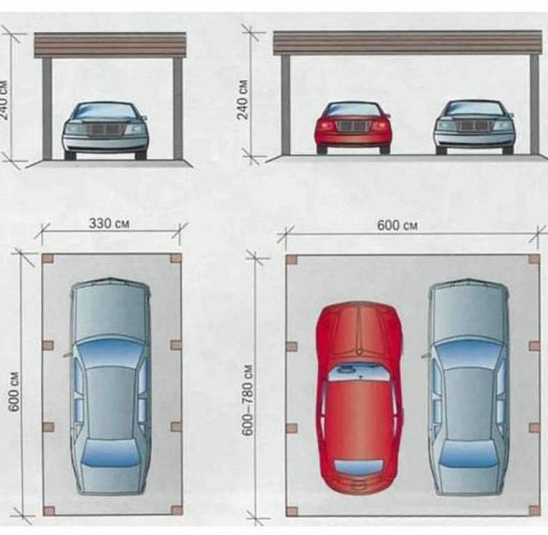 Типы и размеры гаражных ворот для частного дома и производства