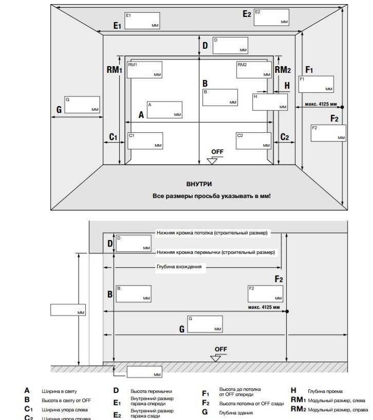 Откатные ворота: размеры, как их правильно рассчитать, оптимальная величина