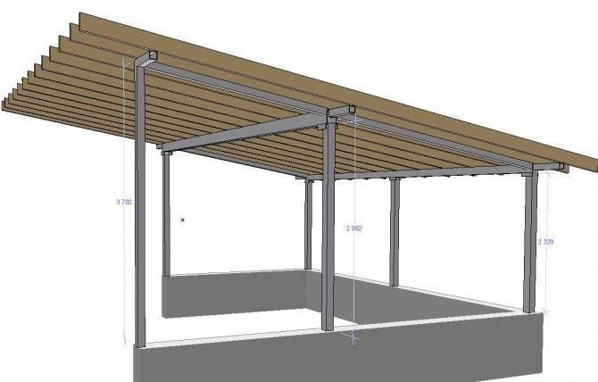 Выбор типа, конструкции и материала для гаража с навесом