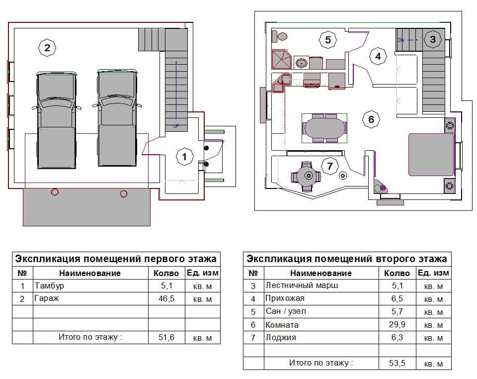 Каркасное помещение над гаражом: пошаговый процесс строительства и монтажа