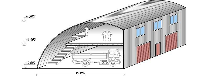 Проект гаража: как правильно составить, с чего начать