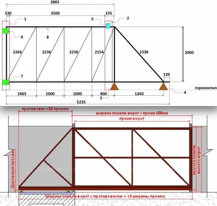 Как сделать ворота с калиткой своими руками: пошаговая инструкция, чертежи, размеры конструкции, дизайн, монтаж и установка