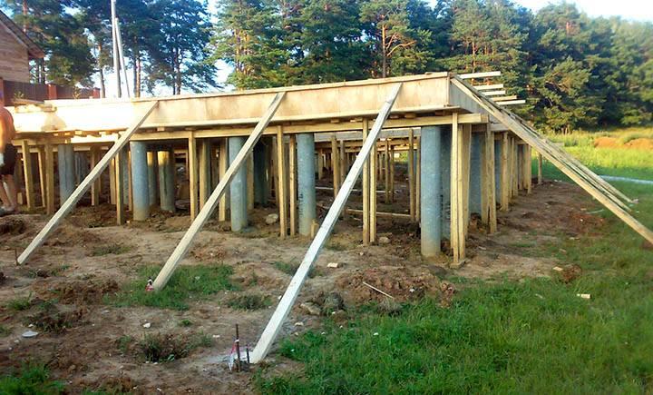 Гараж своими руками: как построить дешево, строительство от фундамента до крыши