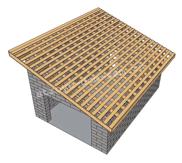 Как сделать односкатную крышу для гаража своими руками — устройство и схемы (фото, видео)