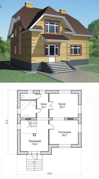 Проекты домов с мансардой и гаражом: планировка одноэтажной постройки, подбор оптимального размера мансарды и гаража, выбор материала для строительства
