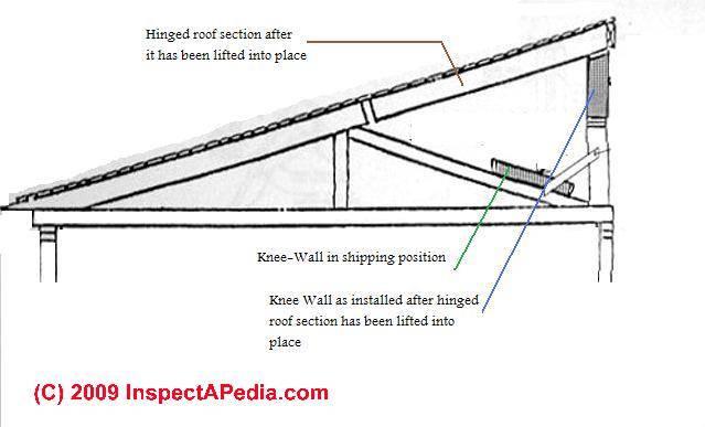 Односкатная крыша для гаража: варианты и самостоятельное изготовление | строй советы
