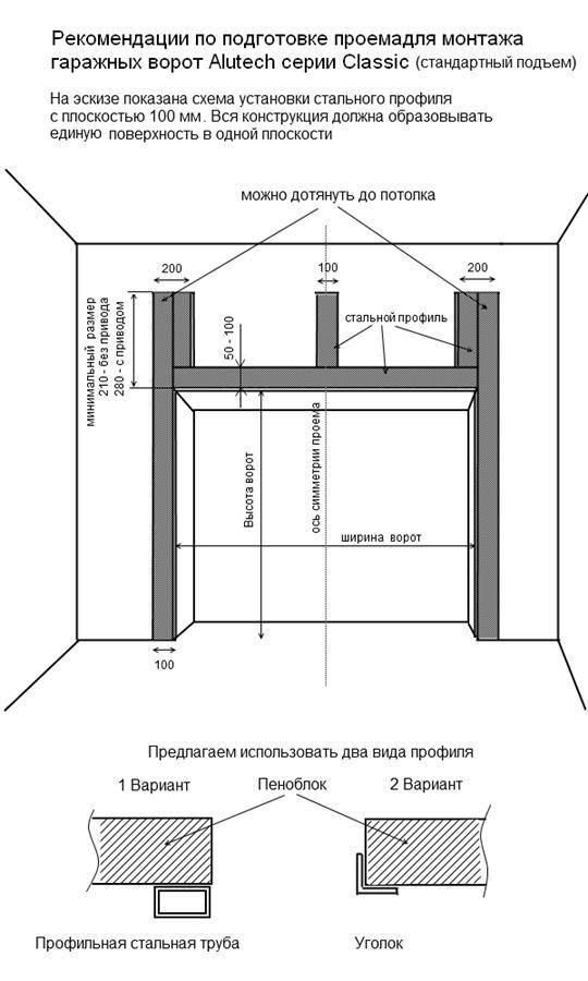 Ворота для гаража: виды, их плюсы и минусы