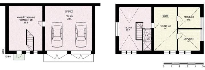 Как построить второй этаж - особенности и важные нюансы надстройки